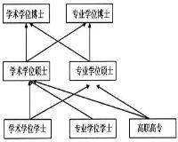 终身教育资历框架-张伟远教授