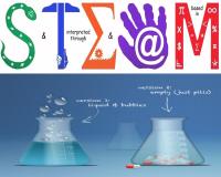 基于STEAM与知识建模的高等化学学习元