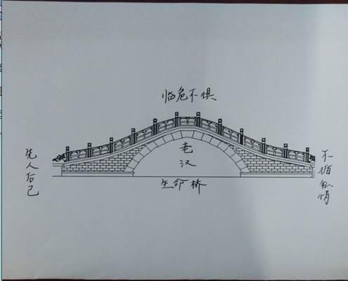 桥教学板书设计