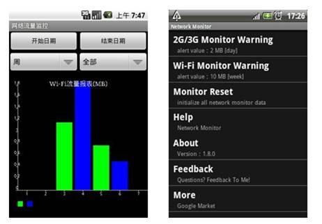 网络流量监控---android平台软件