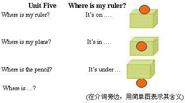 人教版三年级下册Unit 5 Where is my ruler? (非网络环境)