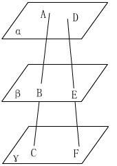 人教版七年级下册平行线的性质(第一课时)